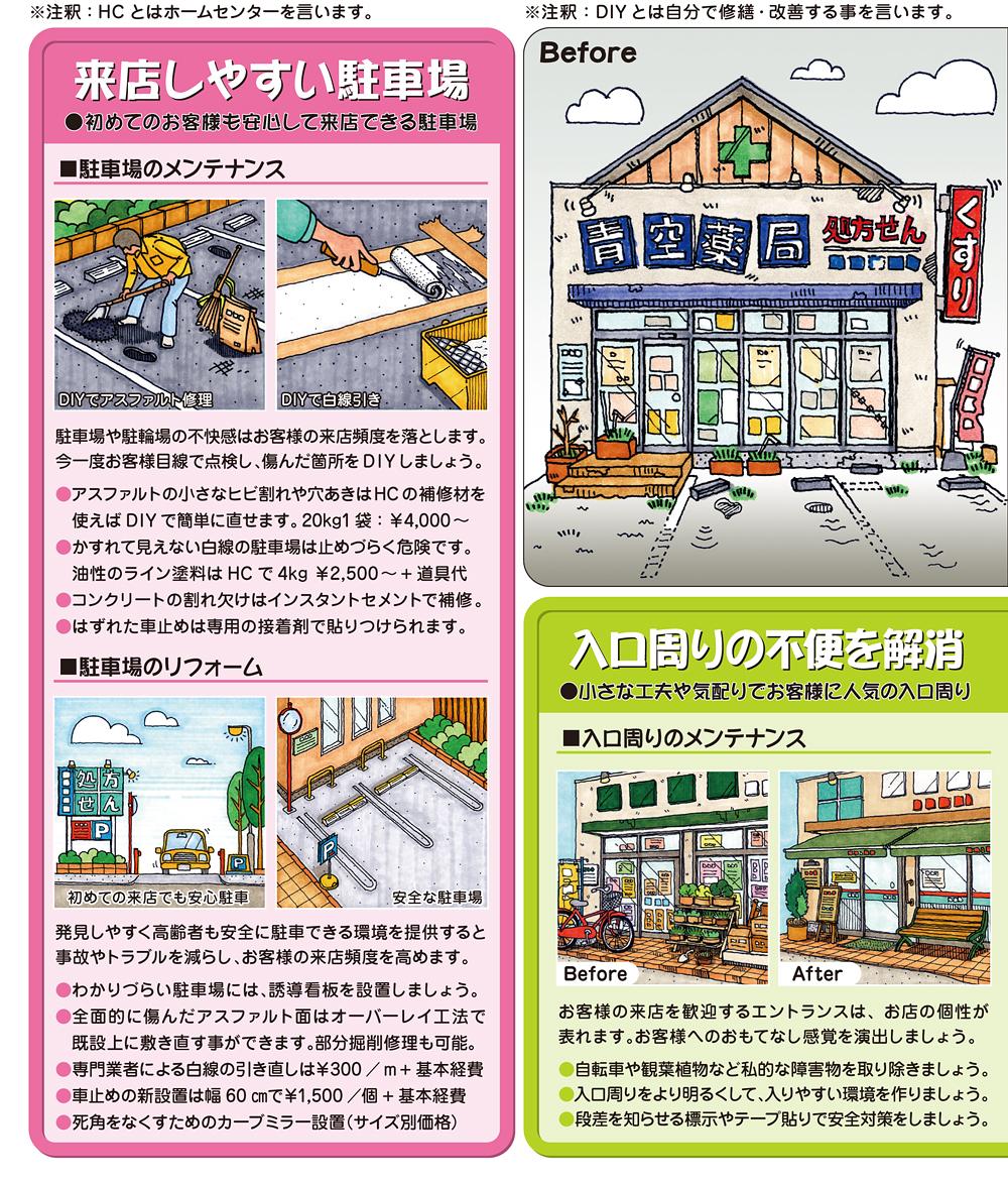 お店のメンテナンス&リフォーム/外装編