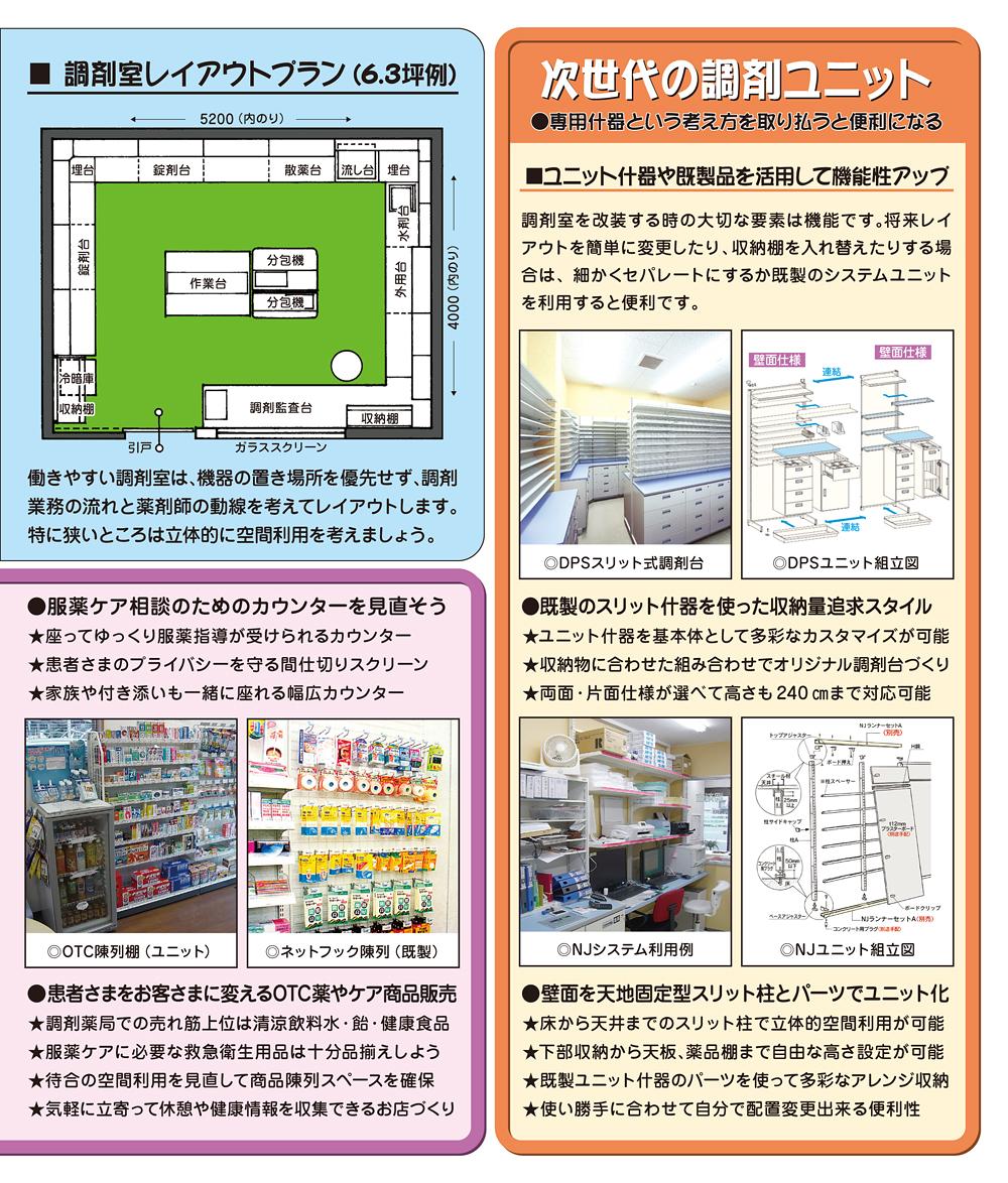 お店のメンテナンス&リフォーム/調剤薬局編