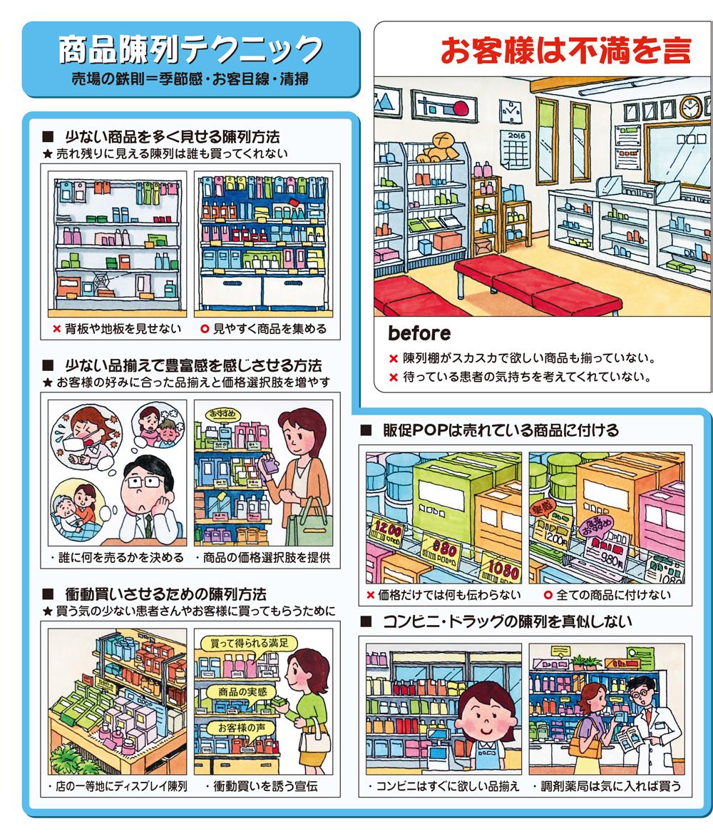 集患・集客のためのアイデアと店づくり/商品陳列・待合編